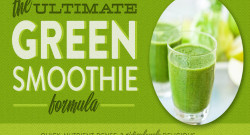 Green Smoothie formula Infographic