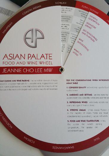 food and wine wheel - Asian Palate